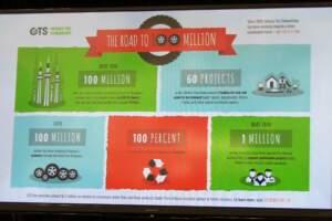 tire recycling milestones